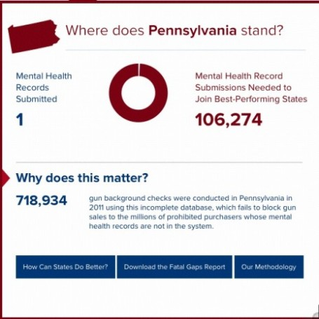PA mental health records