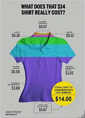 $14 shirt