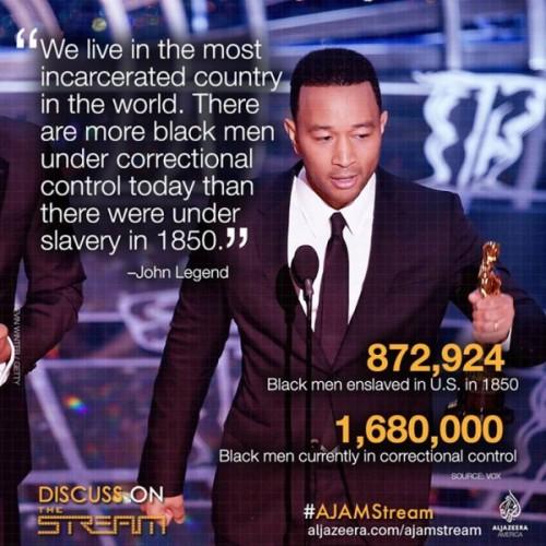 Incarceration> slavery