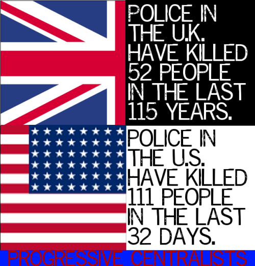 Police kills