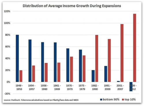 wealth_chart